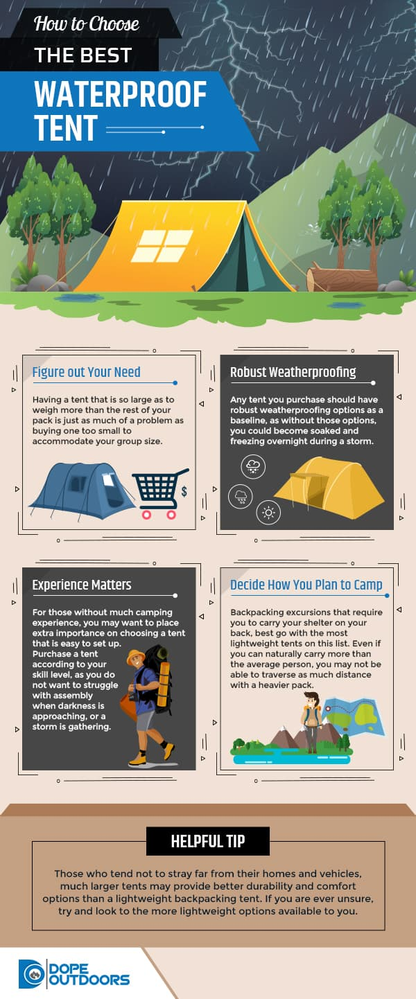 Choosing The Best tent for rain